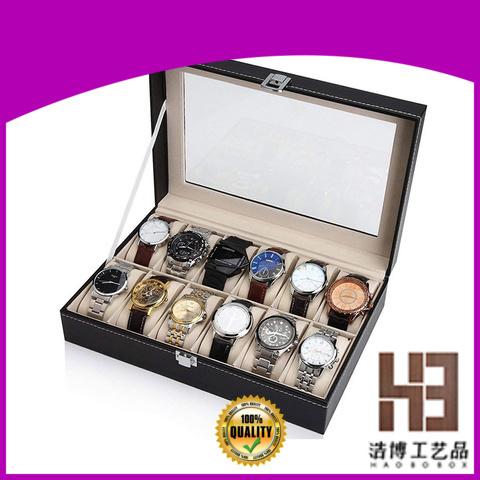 Latest empty watch box company